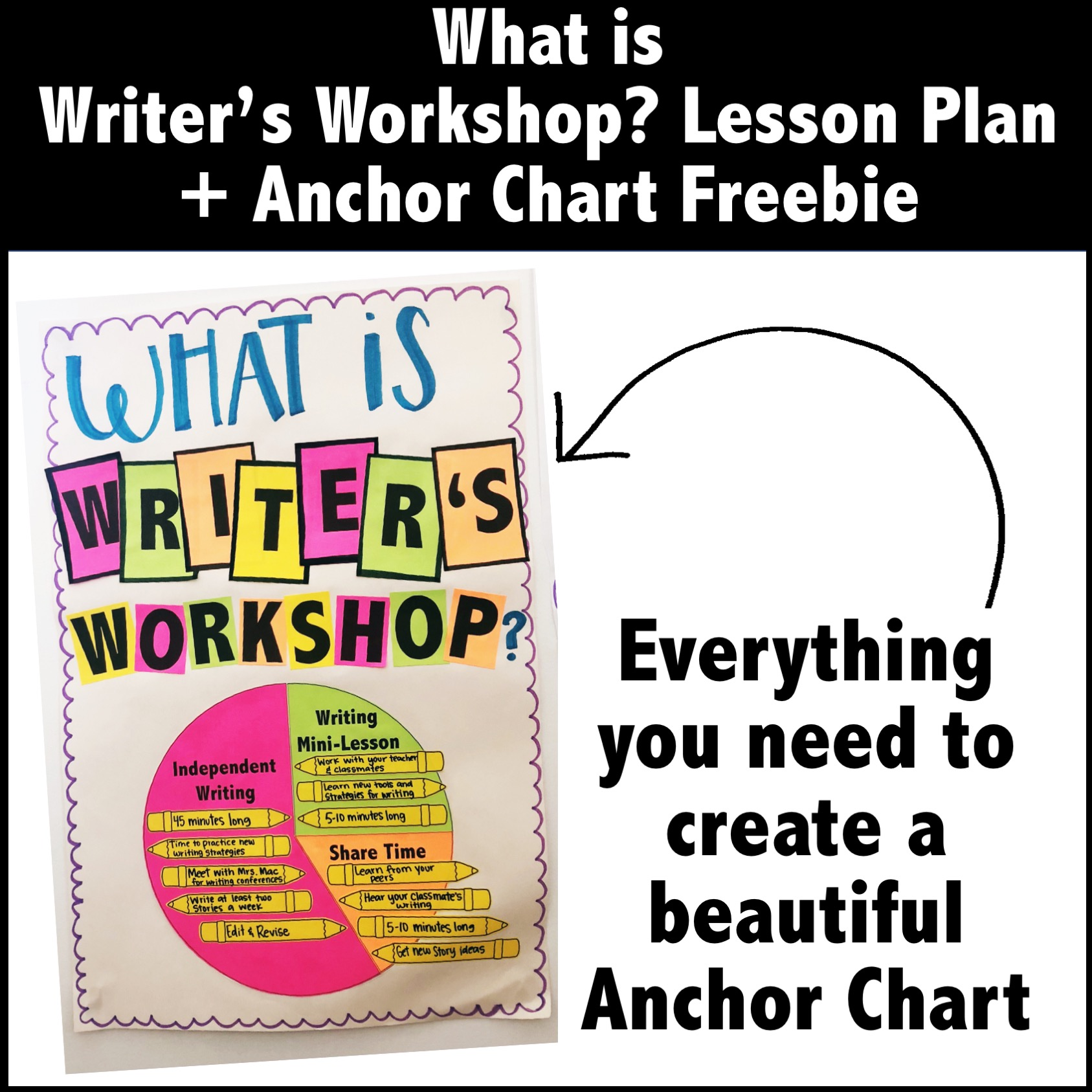 What Is Writer's Workshop? | Freebie + Anchor Chart