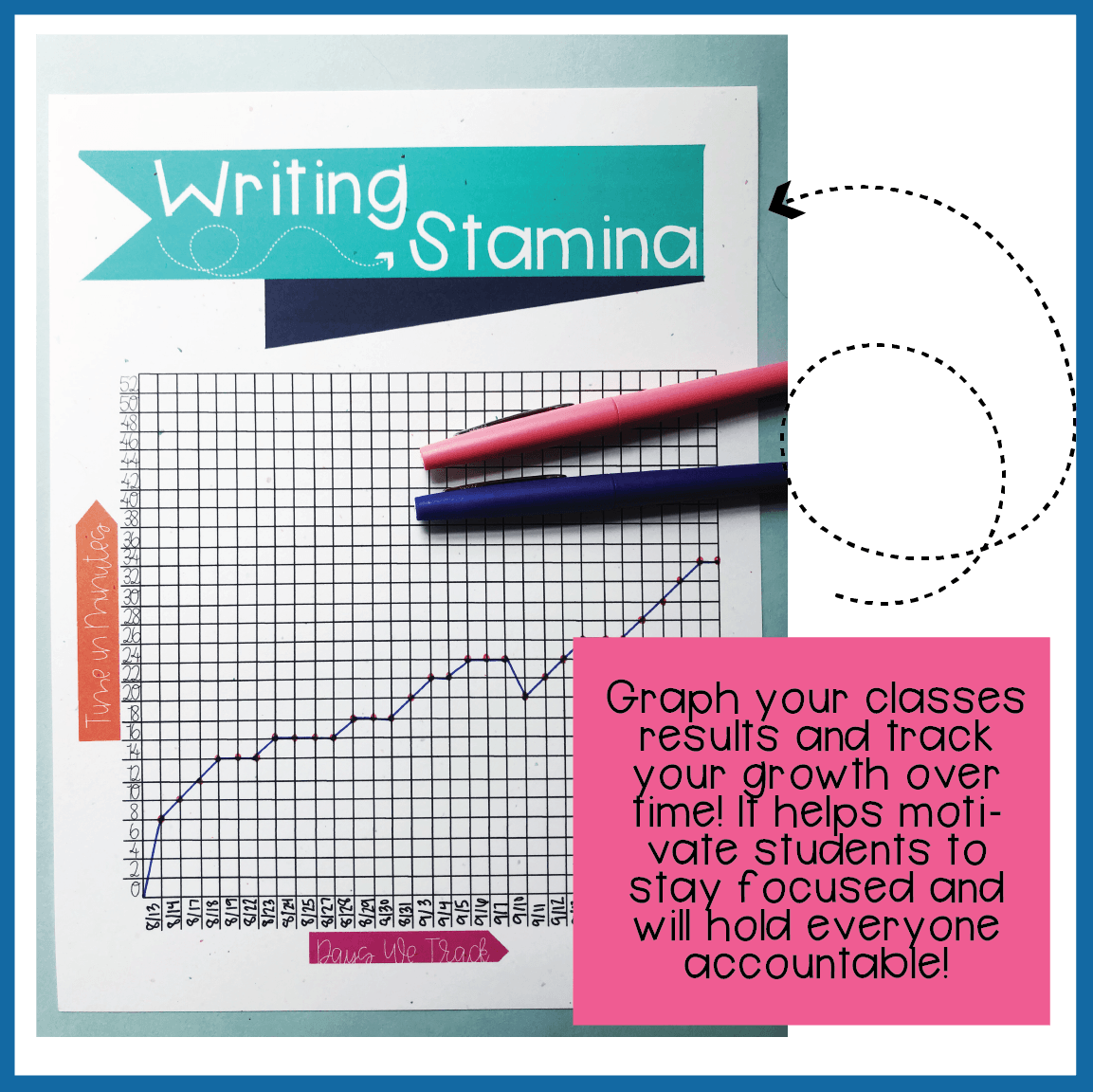 Building Writing Stamina in Your Writer's Workshop